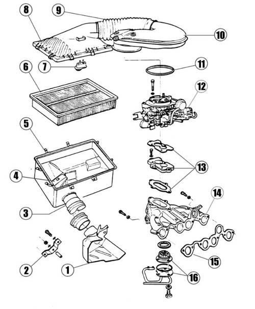 sistema-alimentacao-carburador04
